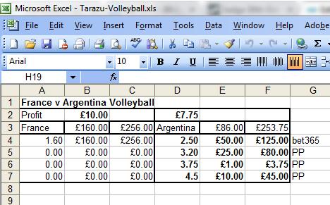 France v Argentina Volleyball
