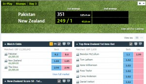 Over £6k Profit With Just Less Than 5 Minutes of Trading – Pakistan V New Zealand 3rd Cricket Test Match at Sharjah