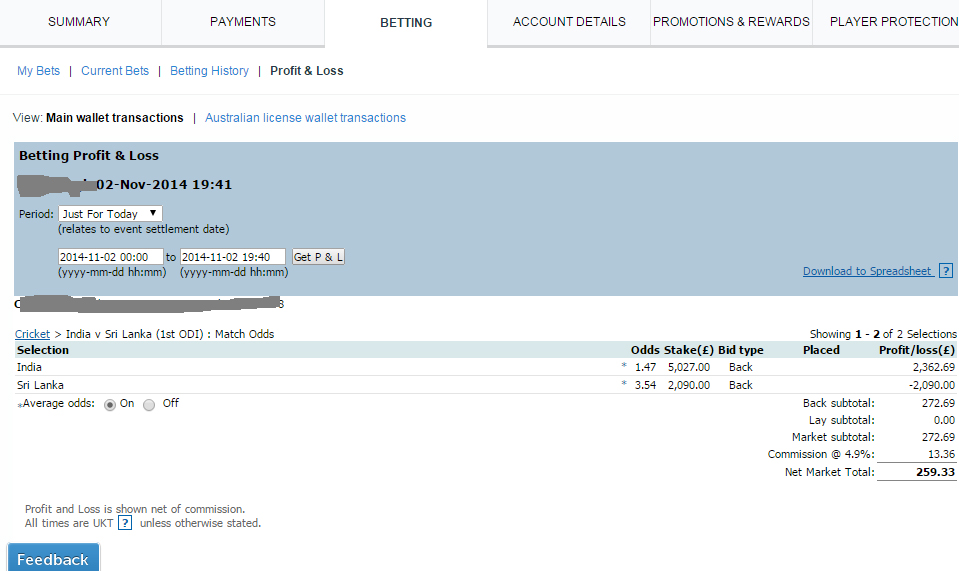 India v Sri Lanka: A profit of £259 at Betfair