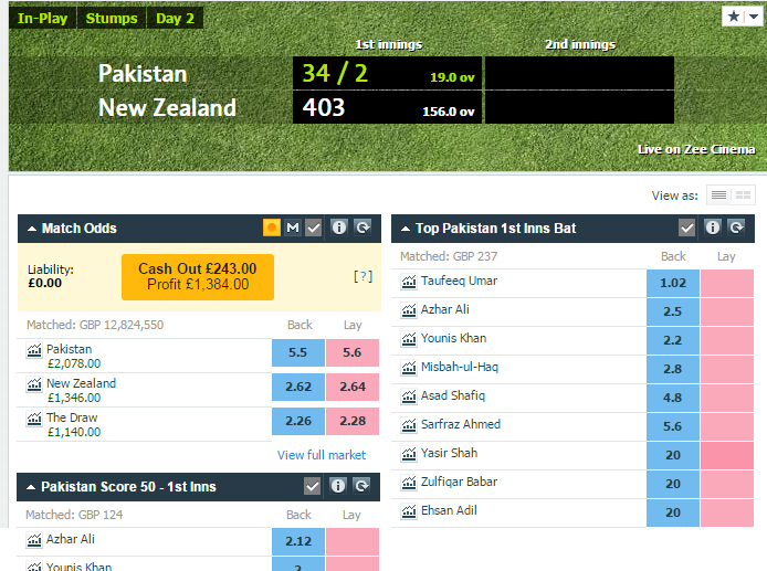 Pakistan v New Zealand 2nd Test Profit Betfair