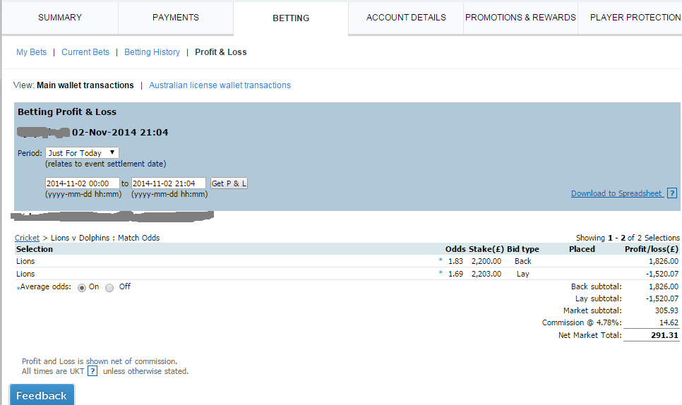 Profit from Lions v dolphins match
