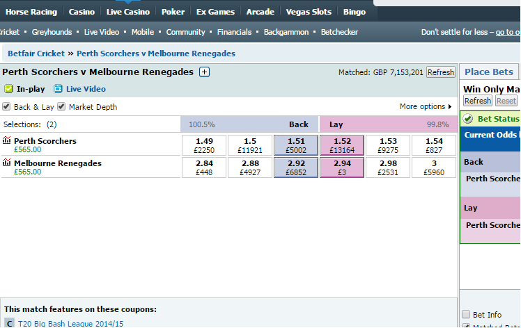 Perth Scorchers v Melbourne Renegades Profit